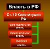 Органы власти в Павловке